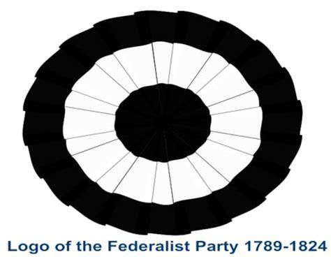 Federalist essay on federalism